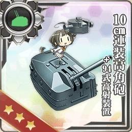 10cm連装高角砲+高射装置